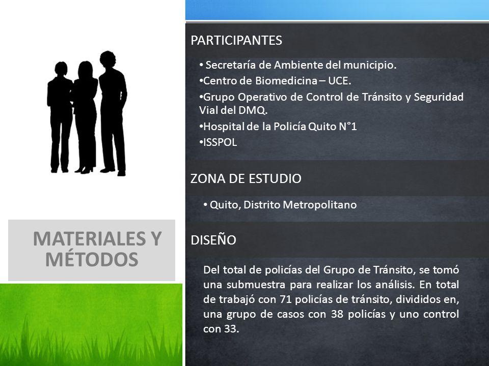 Secretaría de Ambiente del municipio. Centro de Biomedicina – UCE. Grupo Operativo de Control de Tránsito y Seguridad Vial del DMQ. Hospital de la Pol