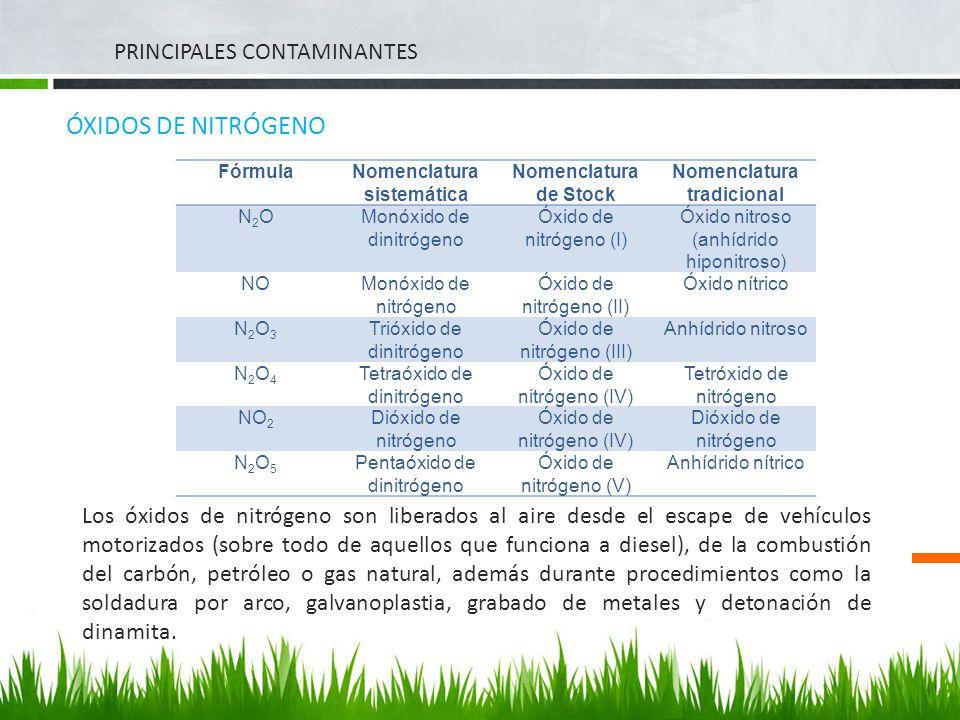 PRINCIPALES CONTAMINANTES MONÓXIDO DE NITRÓGENO (NO) Es un gas incoloro y poco soluble en agua producido por automóviles y plantas de energía.