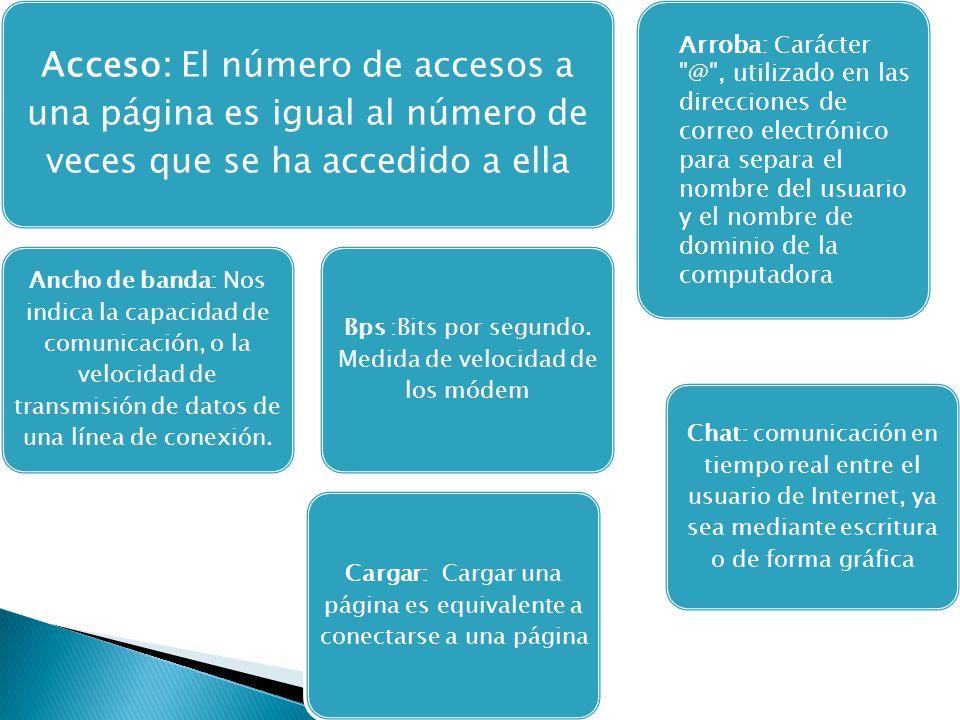 Acceso: El número de accesos a una página es igual al número de veces que se ha accedido a ella Ancho de banda: Nos indica la capacidad de comunicación, o la velocidad de transmisión de datos de una línea de conexión.