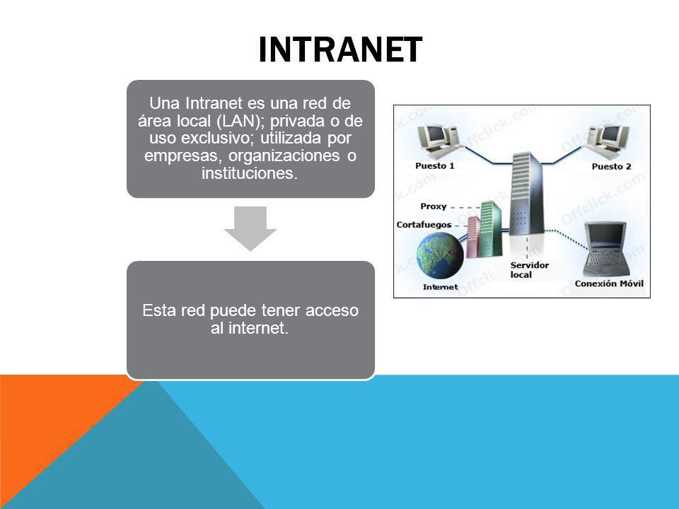 INTRANET Una Intranet es una red de área local (LAN); privada o de uso exclusivo; utilizada por empresas, organizaciones o instituciones. Esta red pue