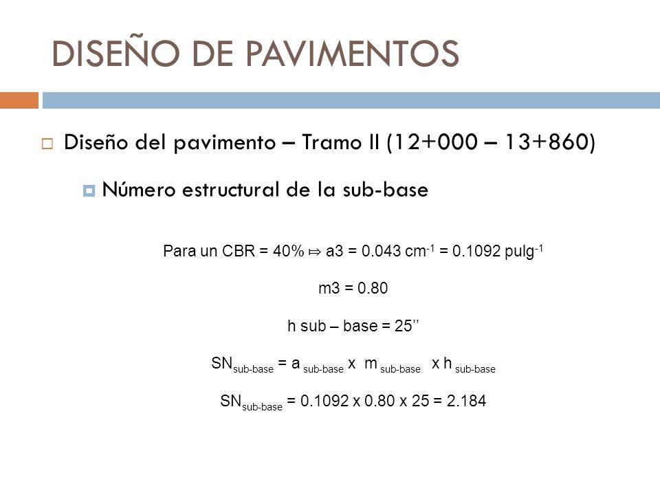 DISEÑO DE PAVIMENTOS Número estructural de la sub-base Diseño del pavimento – Tramo II (12+000 – 13+860) Para un CBR = 40% a3 = 0.043 cm -1 = 0.1092 p