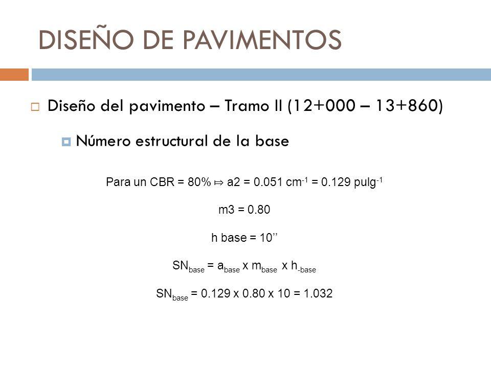 DISEÑO DE PAVIMENTOS Número estructural de la base Diseño del pavimento – Tramo II (12+000 – 13+860) Para un CBR = 80% a2 = 0.051 cm -1 = 0.129 pulg -