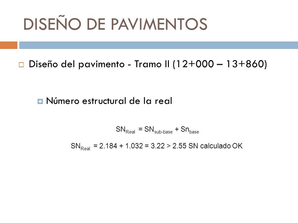 DISEÑO DE PAVIMENTOS Número estructural de la real Diseño del pavimento - Tramo II (12+000 – 13+860) SN Real = SN sub-base + Sn base SN Real = 2.184 +