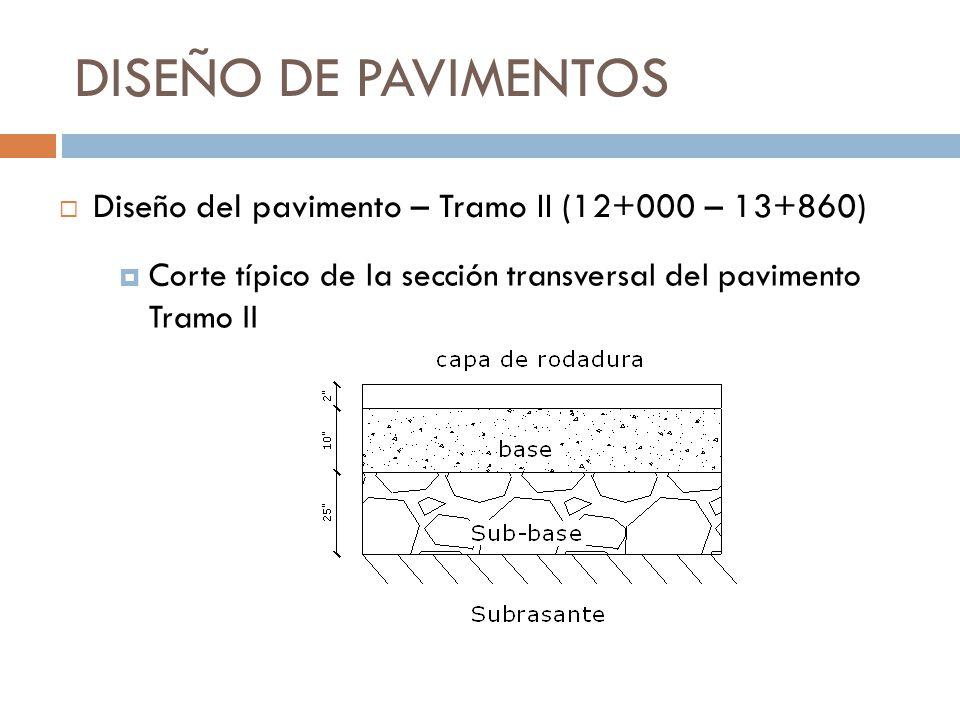 DISEÑO DE PAVIMENTOS Corte típico de la sección transversal del pavimento Tramo II Diseño del pavimento – Tramo II (12+000 – 13+860)