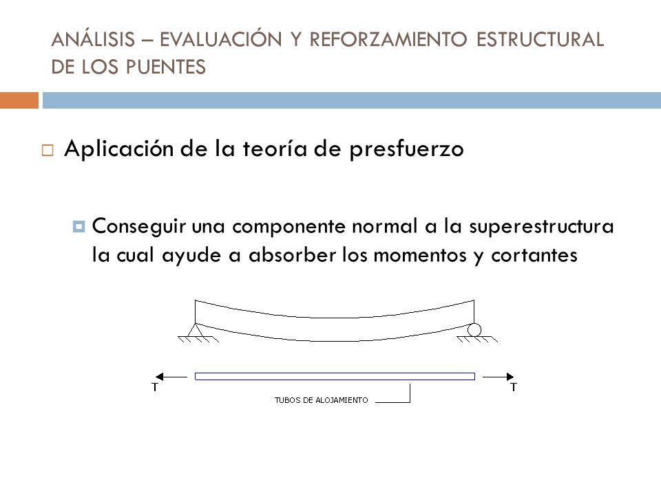 ANÁLISIS – EVALUACIÓN Y REFORZAMIENTO ESTRUCTURAL DE LOS PUENTES Conseguir una componente normal a la superestructura la cual ayude a absorber los mom