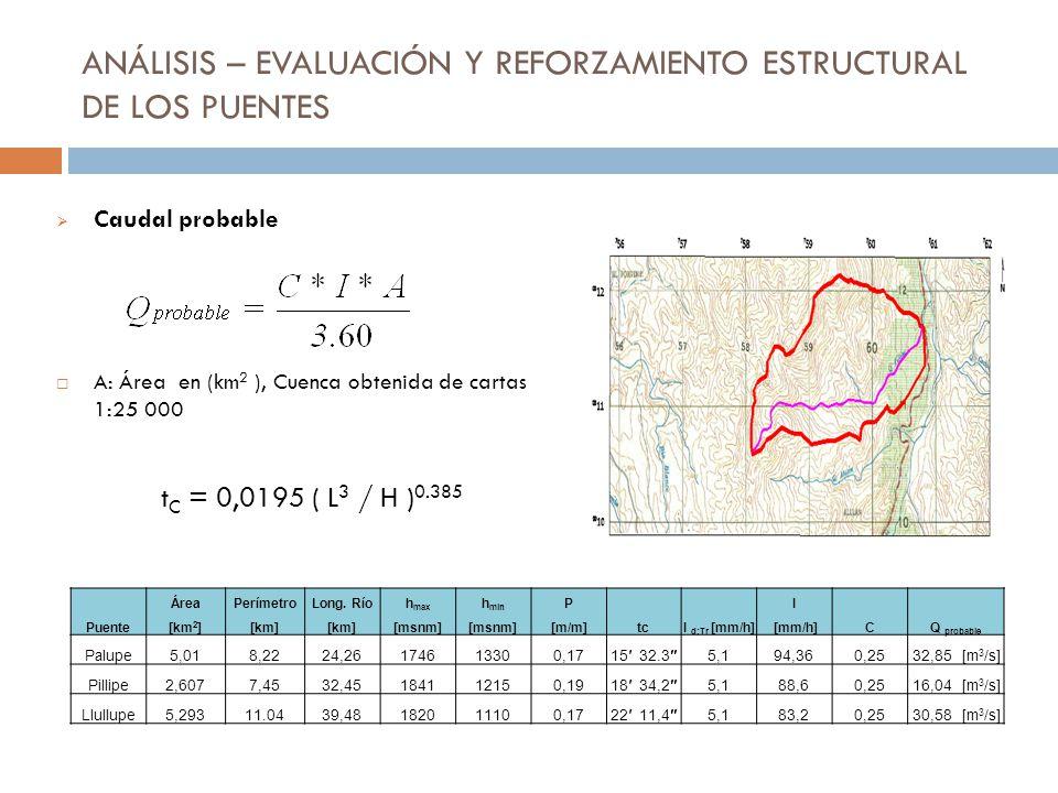 Caudal probable A: Área en (km 2 ), Cuenca obtenida de cartas 1:25 000 t C = 0,0195 ( L 3 / H ) 0.385 ANÁLISIS – EVALUACIÓN Y REFORZAMIENTO ESTRUCTURA