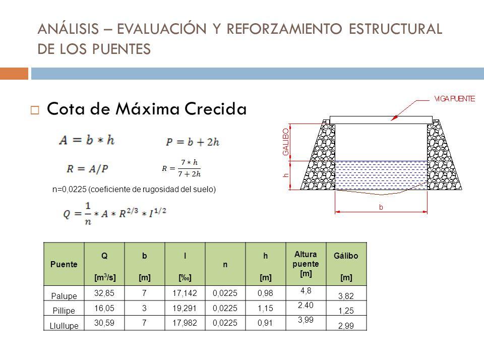 ANÁLISIS – EVALUACIÓN Y REFORZAMIENTO ESTRUCTURAL DE LOS PUENTES Cota de Máxima Crecida n=0,0225 (coeficiente de rugosidad del suelo) Puente QbI n h A