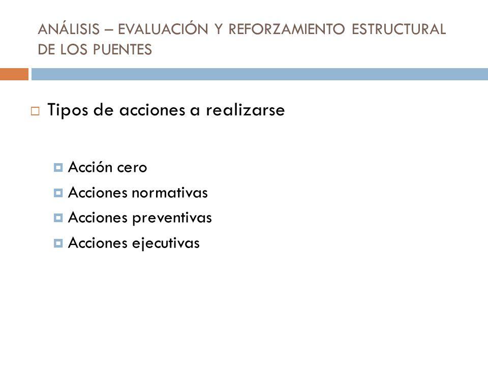 ANÁLISIS – EVALUACIÓN Y REFORZAMIENTO ESTRUCTURAL DE LOS PUENTES Acción cero Acciones normativas Acciones preventivas Acciones ejecutivas Tipos de acc