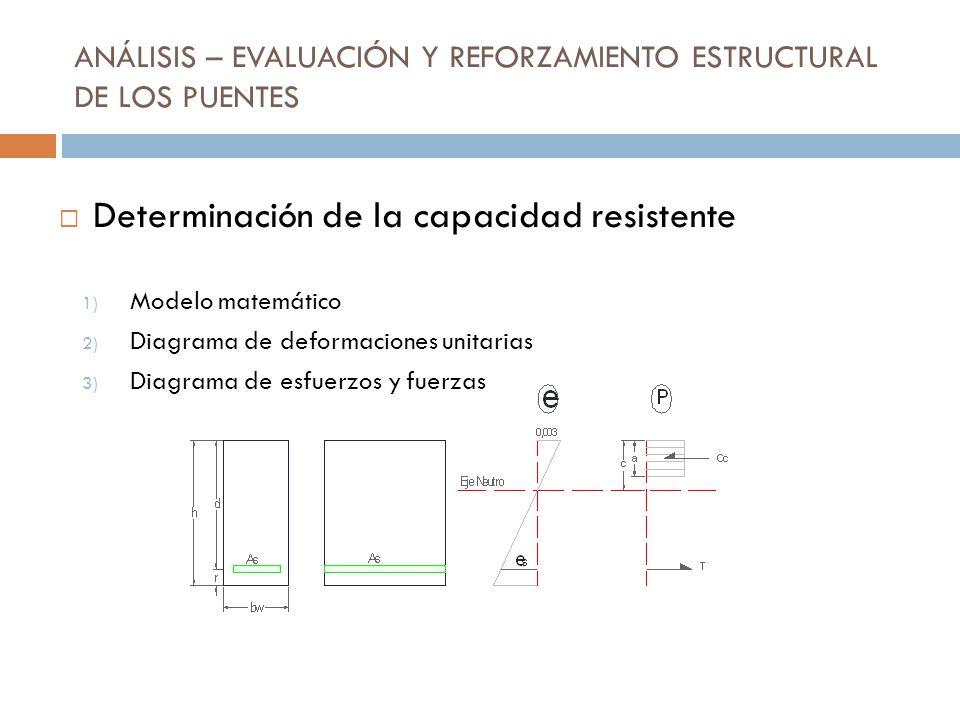ANÁLISIS – EVALUACIÓN Y REFORZAMIENTO ESTRUCTURAL DE LOS PUENTES 1) Modelo matemático 2) Diagrama de deformaciones unitarias 3) Diagrama de esfuerzos
