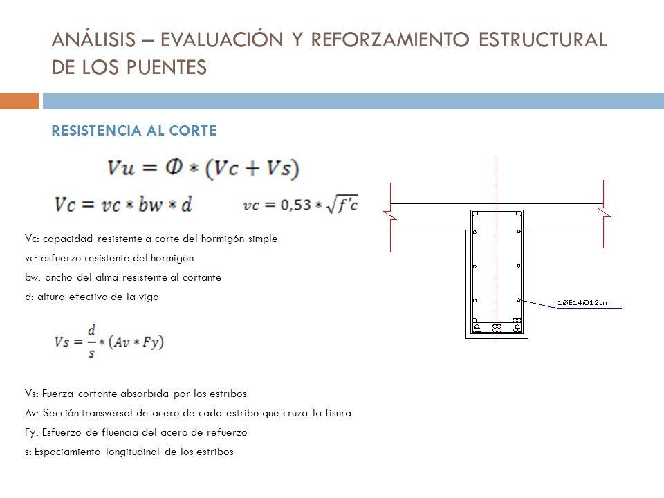 ANÁLISIS – EVALUACIÓN Y REFORZAMIENTO ESTRUCTURAL DE LOS PUENTES RESISTENCIA AL CORTE Vc: capacidad resistente a corte del hormigón simple vc: esfuerz