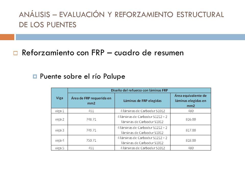 ANÁLISIS – EVALUACIÓN Y REFORZAMIENTO ESTRUCTURAL DE LOS PUENTES Puente sobre el río Palupe Reforzamiento con FRP – cuadro de resumen