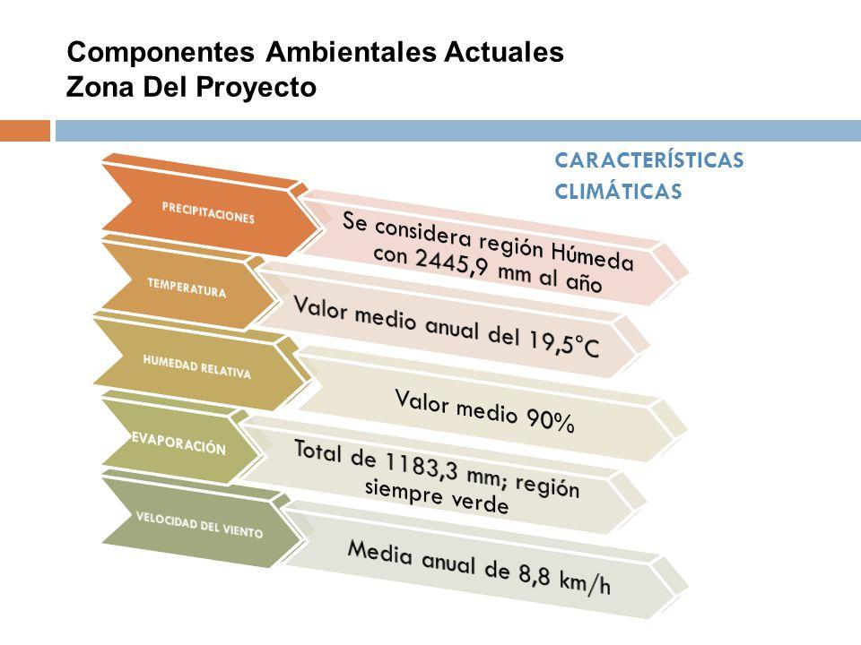 Componentes Ambientales Actuales Zona Del Proyecto CARACTERÍSTICAS CLIMÁTICAS