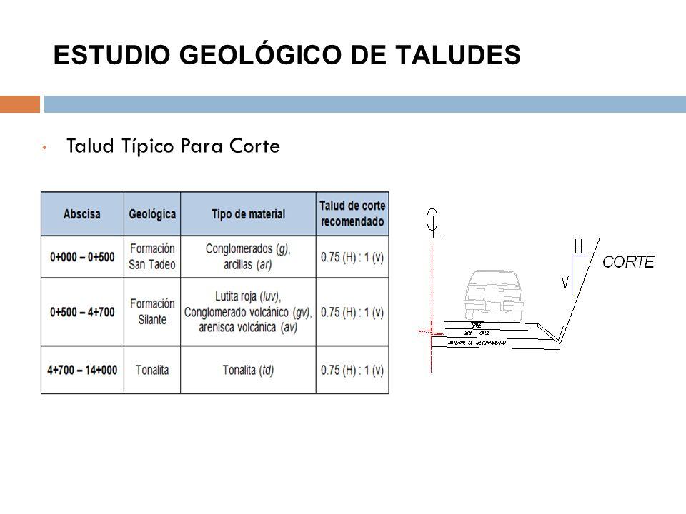 ESTUDIO GEOLÓGICO DE TALUDES Talud Típico Para Corte