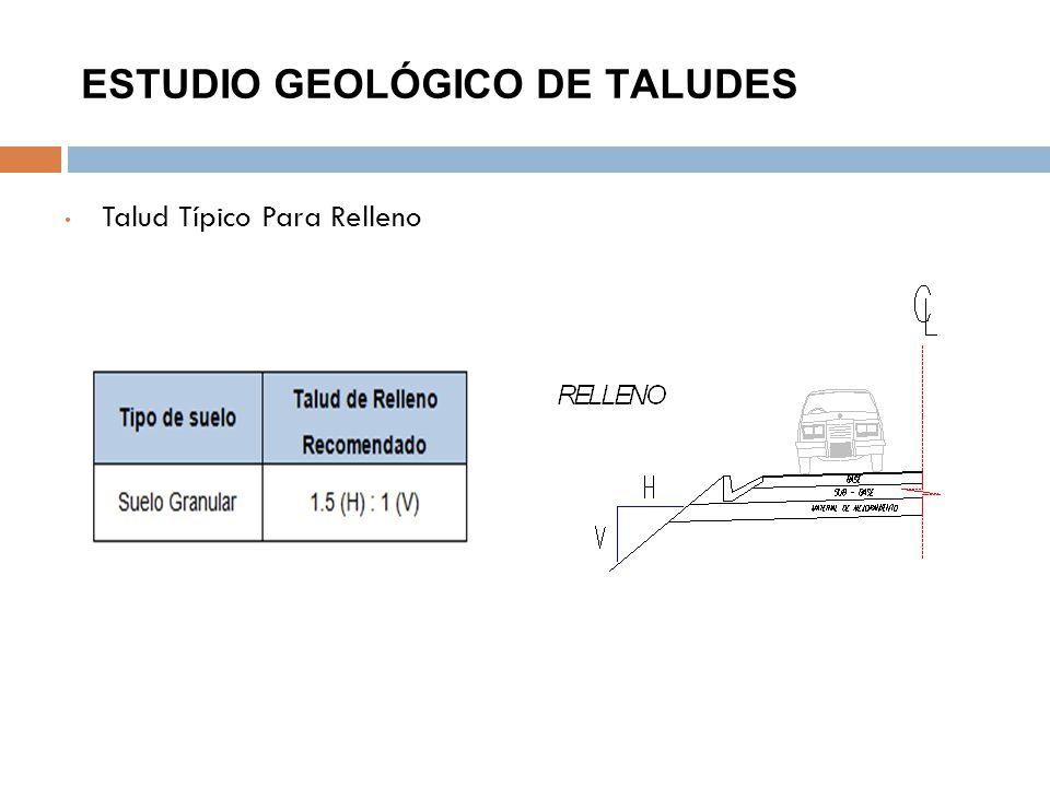 ESTUDIO GEOLÓGICO DE TALUDES Talud Típico Para Relleno