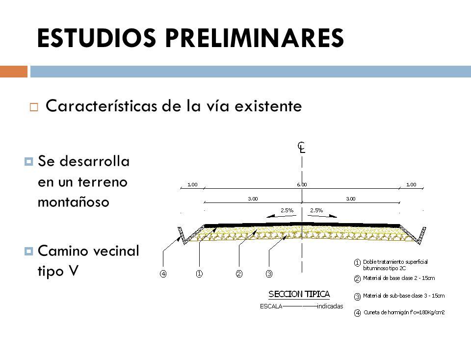 ESTUDIOS PRELIMINARES Se desarrolla en un terreno montañoso Camino vecinal tipo V Características de la vía existente