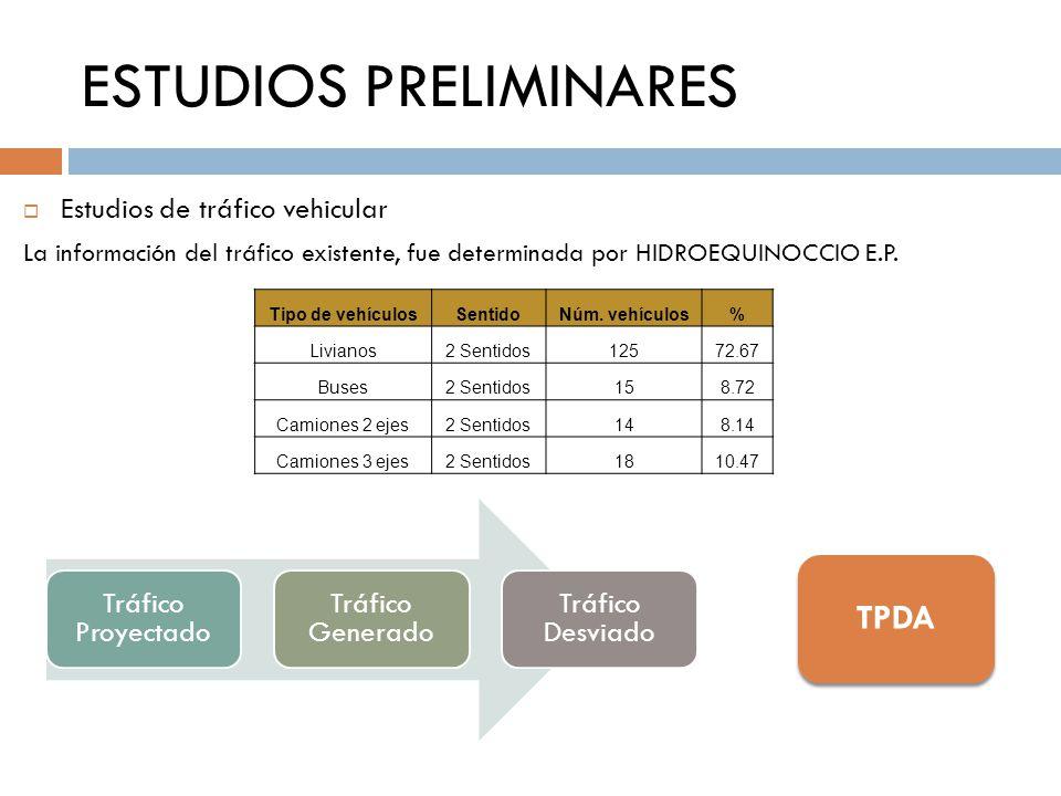 ESTUDIOS PRELIMINARES Estudios de tráfico vehicular La información del tráfico existente, fue determinada por HIDROEQUINOCCIO E.P. Tipo de vehículosSe