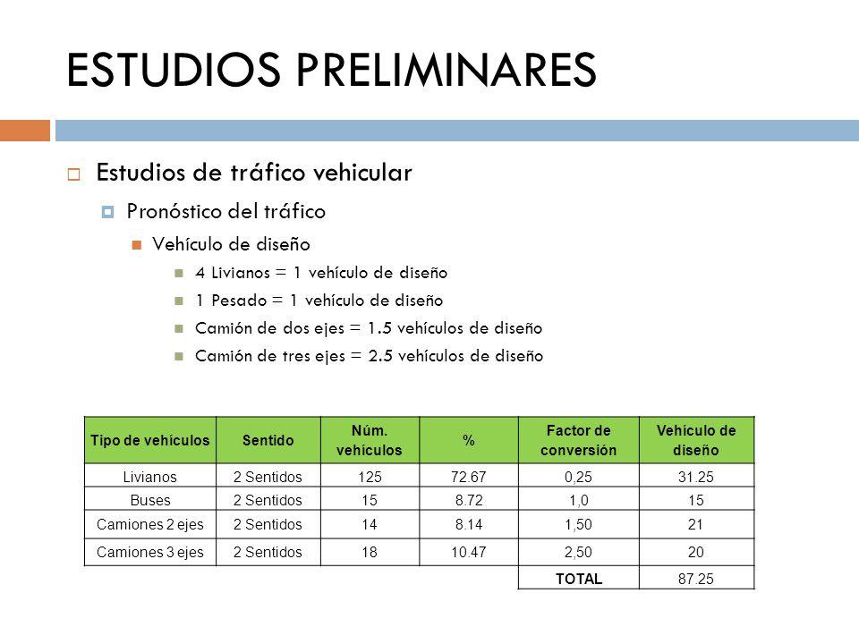 ESTUDIOS PRELIMINARES Estudios de tráfico vehicular Pronóstico del tráfico Vehículo de diseño 4 Livianos = 1 vehículo de diseño 1 Pesado = 1 vehículo