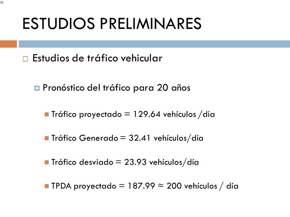 ESTUDIOS PRELIMINARES Estudios de tráfico vehicular Pronóstico del tráfico para 20 años Tráfico proyectado = 129.64 vehículos /día Tráfico Generado =