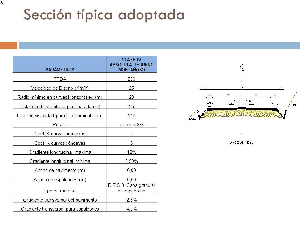 PARÁMETROS CLASE IV ABSOLUTA TERRENO MONTAÑOSO TPDA200 Velocidad de Diseño (Km/h)25 Radio mínimo en curvas Horizontales (m)20 Distancia de visibilidad