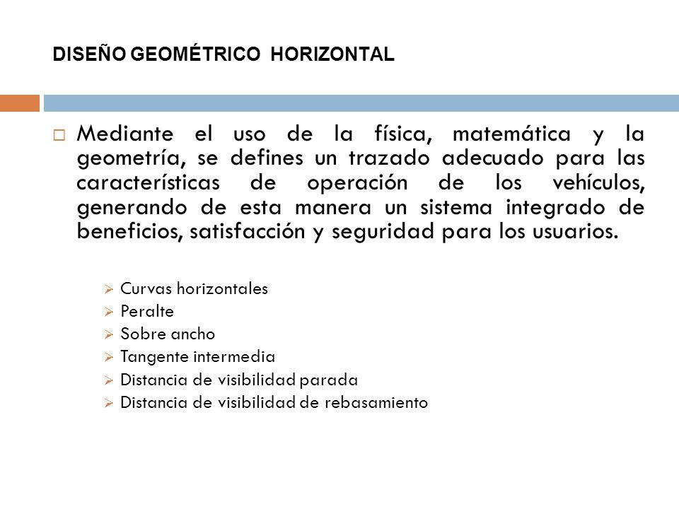 DISEÑO GEOMÉTRICO HORIZONTAL Mediante el uso de la física, matemática y la geometría, se defines un trazado adecuado para las características de opera
