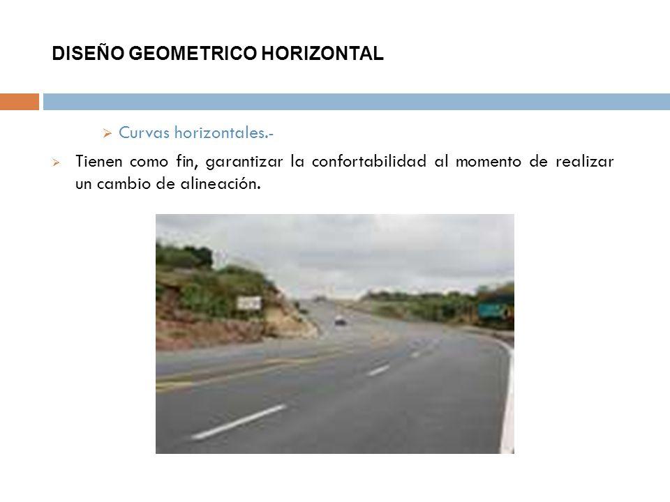 DISEÑO GEOMETRICO HORIZONTAL Curvas horizontales.- Tienen como fin, garantizar la confortabilidad al momento de realizar un cambio de alineación.