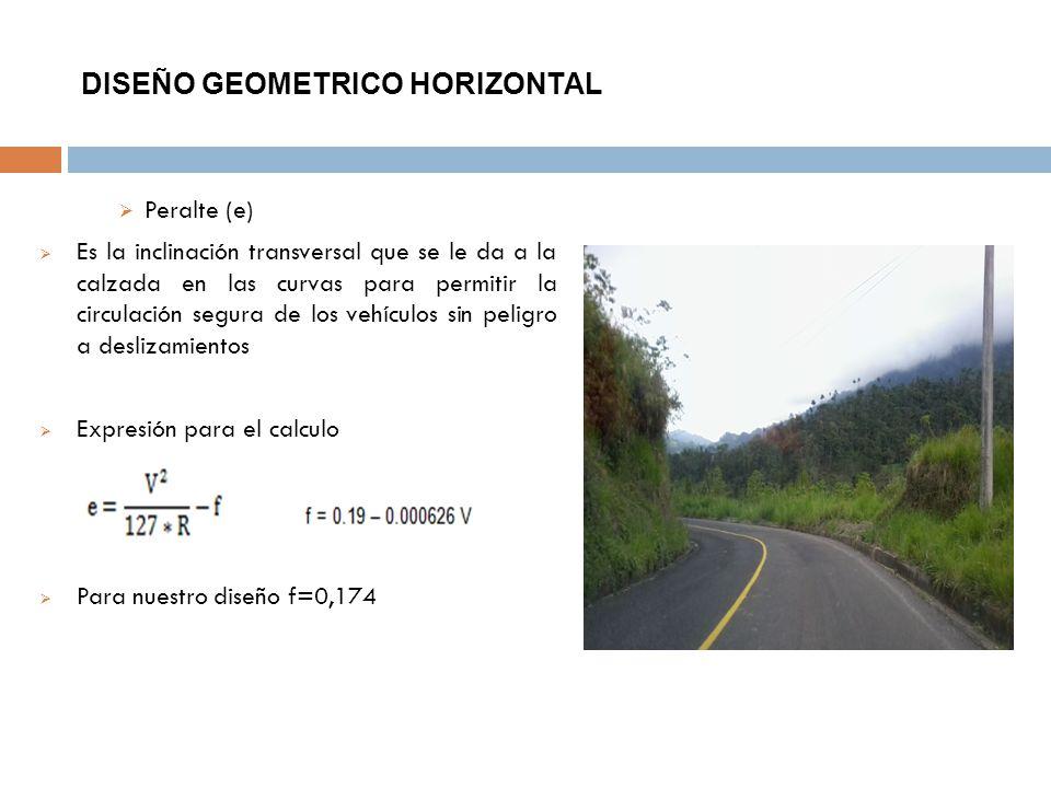 DISEÑO GEOMETRICO HORIZONTAL Peralte (e) Es la inclinación transversal que se le da a la calzada en las curvas para permitir la circulación segura de