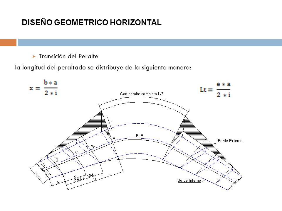 DISEÑO GEOMETRICO HORIZONTAL Transición del Peralte la longitud del peraltado se distribuye de la siguiente manera: