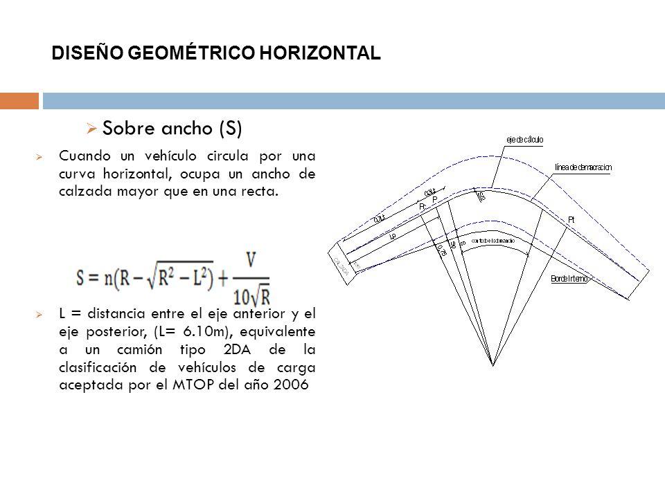 DISEÑO GEOMÉTRICO HORIZONTAL Sobre ancho (S) Cuando un vehículo circula por una curva horizontal, ocupa un ancho de calzada mayor que en una recta. L