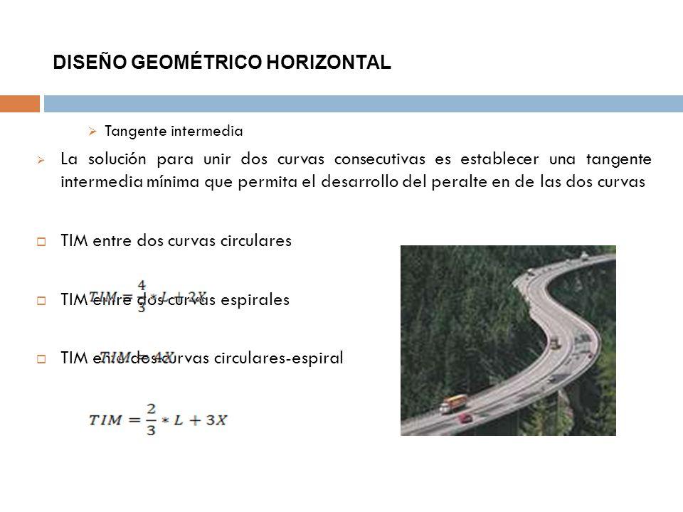 DISEÑO GEOMÉTRICO HORIZONTAL Tangente intermedia La solución para unir dos curvas consecutivas es establecer una tangente intermedia mínima que permit