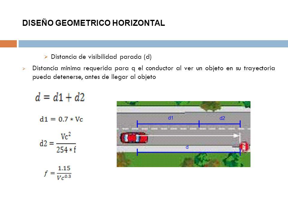 DISEÑO GEOMETRICO HORIZONTAL Distancia de visibilidad parada (d) Distancia mínima requerida para q el conductor al ver un objeto en su trayectoria pue