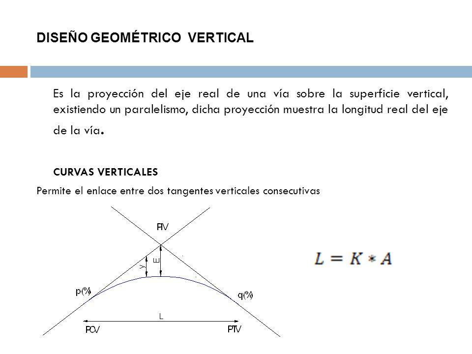 DISEÑO GEOMÉTRICO VERTICAL Es la proyección del eje real de una vía sobre la superficie vertical, existiendo un paralelismo, dicha proyección muestra