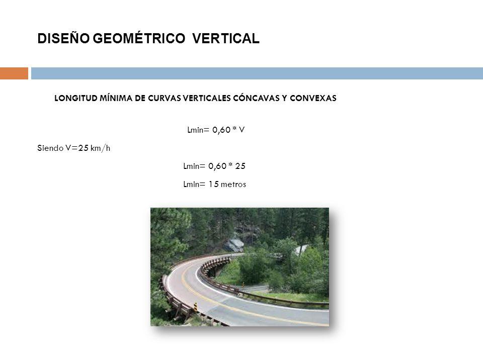 DISEÑO GEOMÉTRICO VERTICAL LONGITUD MÍNIMA DE CURVAS VERTICALES CÓNCAVAS Y CONVEXAS Lmin= 0,60 * V Siendo V=25 km/h Lmin= 0,60 * 25 Lmin= 15 metros