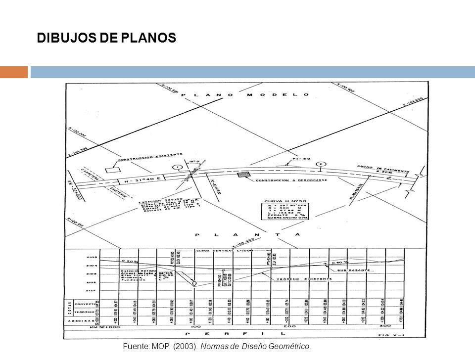 DIBUJOS DE PLANOS Fuente: MOP. (2003). Normas de Diseño Geométrico.