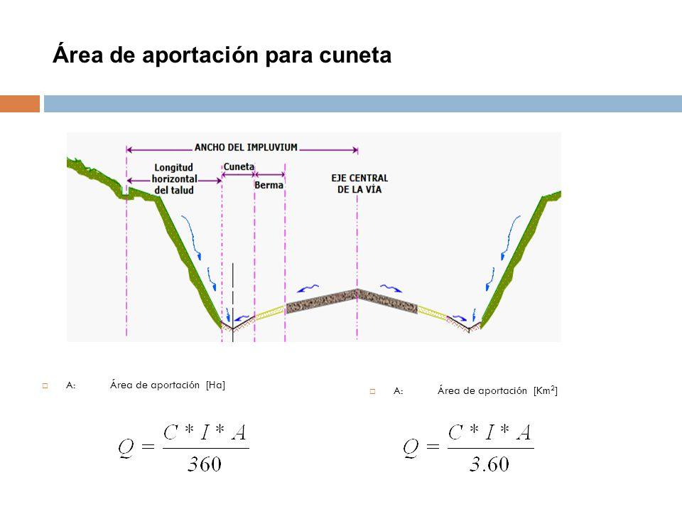 Área de aportación para cuneta A:Área de aportación [Ha] A:Área de aportación [Km 2 ]