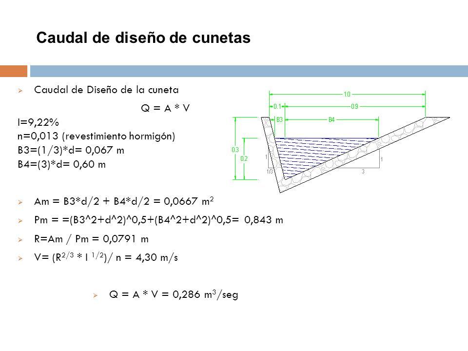 Caudal de diseño de cunetas Caudal de Diseño de la cuneta Q = A * V I=9,22% n=0,013 (revestimiento hormigón) B3=(1/3)*d= 0,067 m B4=(3)*d= 0,60 m Am =