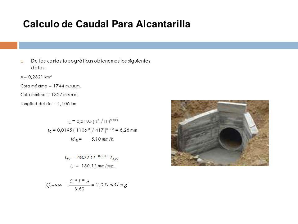 Calculo de Caudal Para Alcantarilla De las cartas topográficas obtenemos los siguientes datos: A= 0,2321 km 2 Cota máxima = 1744 m.s.n.m. Cota mínima