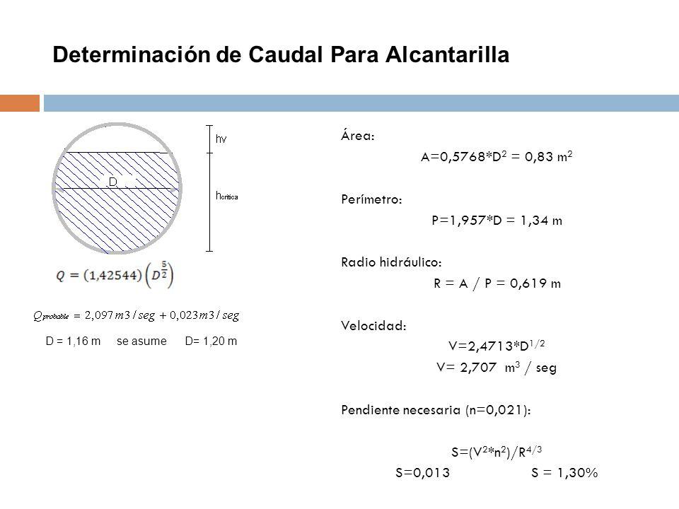 Determinación de Caudal Para Alcantarilla Área: A=0,5768*D 2 = 0,83 m 2 Perímetro: P=1,957*D = 1,34 m Radio hidráulico: R = A / P = 0,619 m Velocidad: