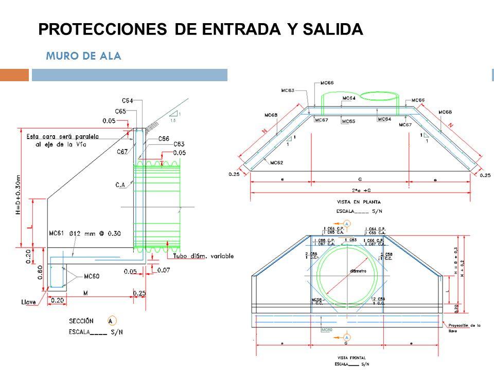 PROTECCIONES DE ENTRADA Y SALIDA MURO DE ALA