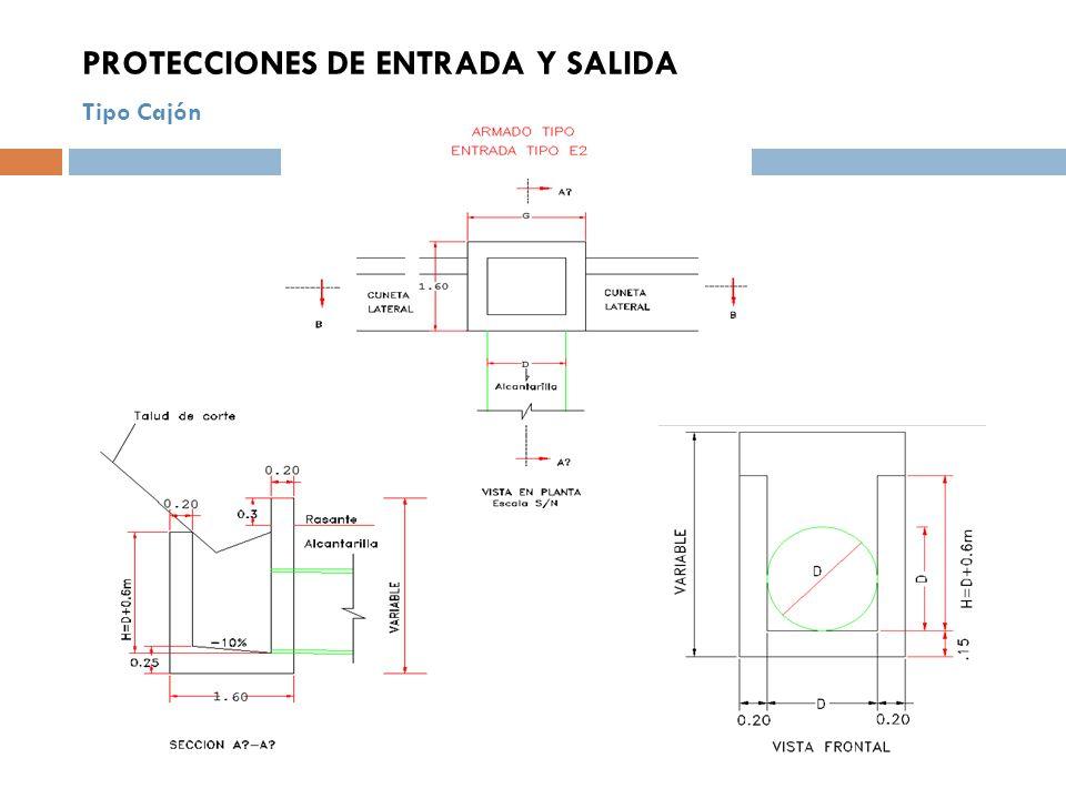 Tipo Cajón PROTECCIONES DE ENTRADA Y SALIDA