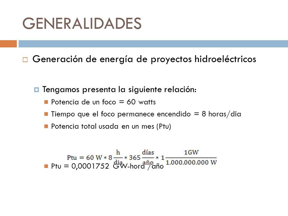 GENERALIDADES Generación de energía de proyectos hidroeléctricos Tengamos presenta la siguiente relación: Potencia de un foco = 60 watts Tiempo que el