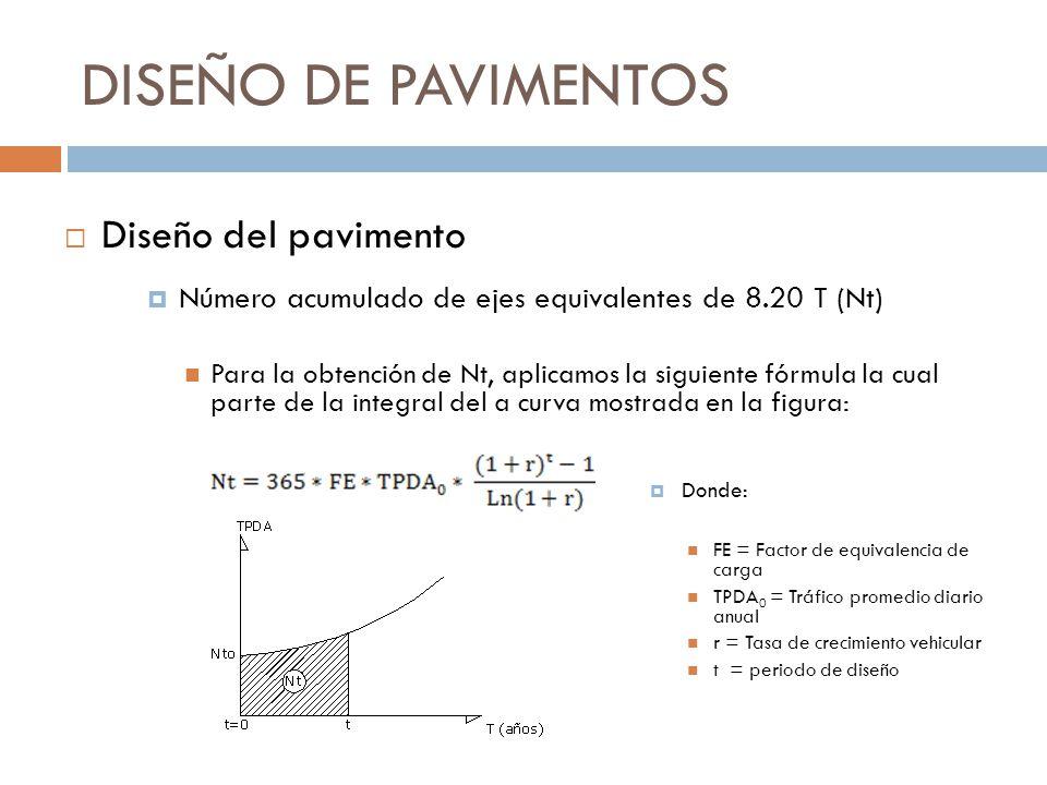 DISEÑO DE PAVIMENTOS Número acumulado de ejes equivalentes de 8.20 T (Nt) Para la obtención de Nt, aplicamos la siguiente fórmula la cual parte de la