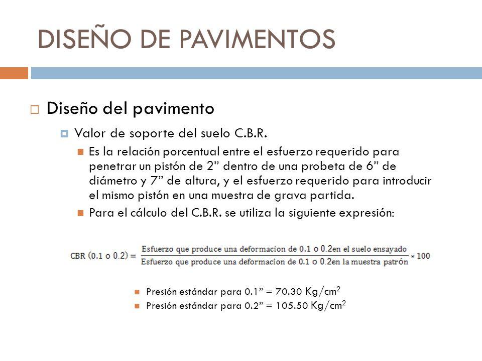 DISEÑO DE PAVIMENTOS Valor de soporte del suelo C.B.R. Es la relación porcentual entre el esfuerzo requerido para penetrar un pistón de 2 dentro de un
