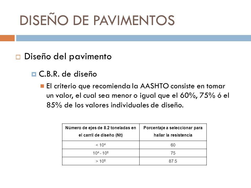 DISEÑO DE PAVIMENTOS C.B.R. de diseño El criterio que recomienda la AASHTO consiste en tomar un valor, el cual sea menor o igual que el 60%, 75% ó el