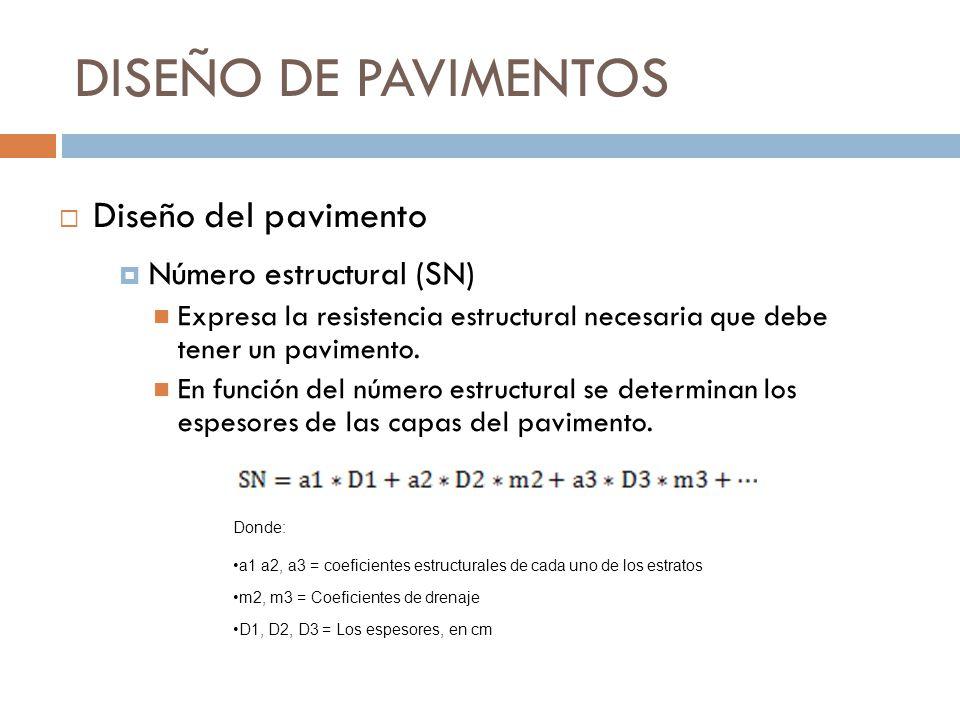 DISEÑO DE PAVIMENTOS Número estructural (SN) Expresa la resistencia estructural necesaria que debe tener un pavimento. En función del número estructur