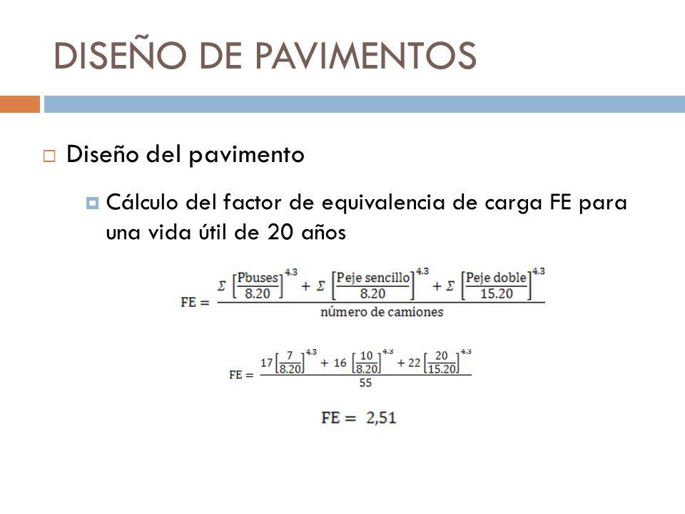 DISEÑO DE PAVIMENTOS Cálculo del factor de equivalencia de carga FE para una vida útil de 20 años Diseño del pavimento