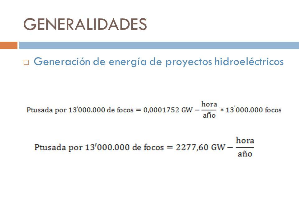 GENERALIDADES Generación de energía de proyectos hidroeléctricos