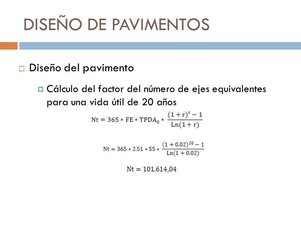 DISEÑO DE PAVIMENTOS Cálculo del factor del número de ejes equivalentes para una vida útil de 20 años Diseño del pavimento