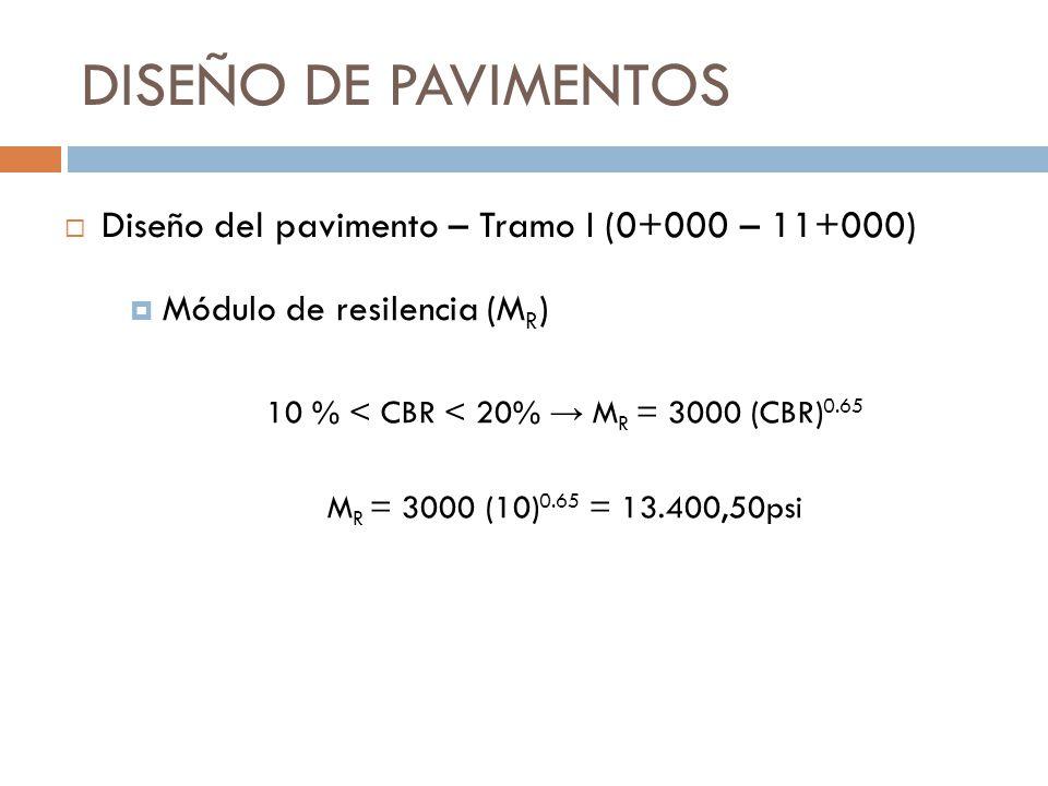 DISEÑO DE PAVIMENTOS Módulo de resilencia (M R ) 10 % < CBR < 20% M R = 3000 (CBR) 0.65 M R = 3000 (10) 0.65 = 13.400,50psi Diseño del pavimento – Tra