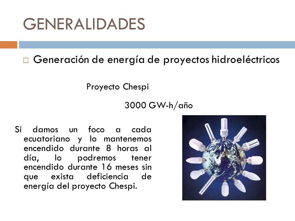 GENERALIDADES Generación de energía de proyectos hidroeléctricos Proyecto Chespi 3000 GW-h/año Si damos un foco a cada ecuatoriano y lo mantenemos enc