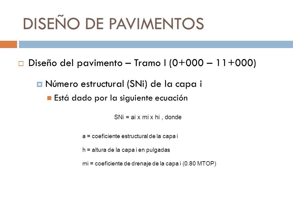 DISEÑO DE PAVIMENTOS Número estructural (SNi) de la capa i Está dado por la siguiente ecuación Diseño del pavimento – Tramo I (0+000 – 11+000) SNi = a
